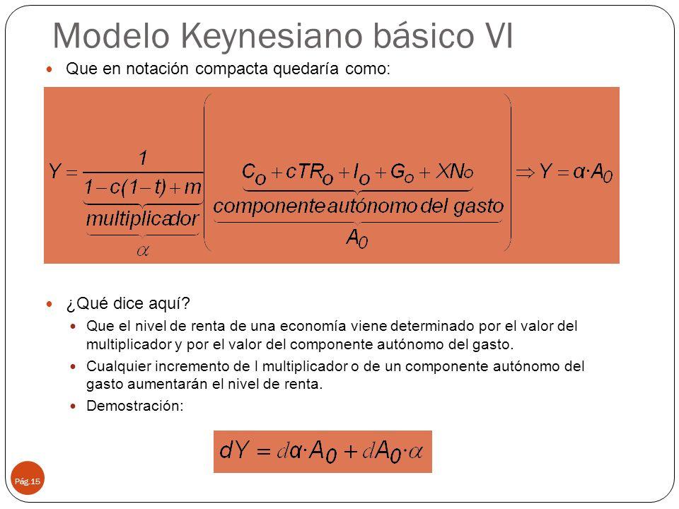 Modelo Keynesiano básico VI Pág.15 Que en notación compacta quedaría como: ¿Qué dice aquí? Que el nivel de renta de una economía viene determinado por