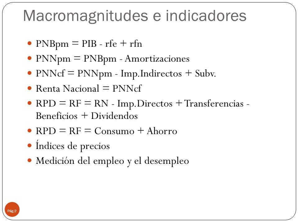 Macromagnitudes e indicadores Pág.2 PNBpm = PIB - rfe + rfn PNNpm = PNBpm - Amortizaciones PNNcf = PNNpm - Imp.Indirectos + Subv. Renta Nacional = PNN