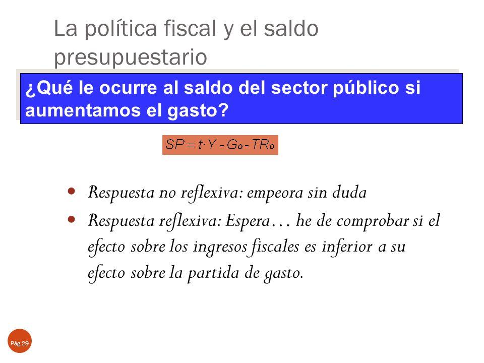 La política fiscal y el saldo presupuestario Pág.29 Respuesta no reflexiva: empeora sin duda Respuesta reflexiva: Espera… he de comprobar si el efecto