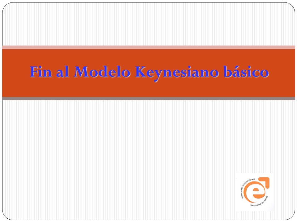 Fin al Modelo Keynesiano básico
