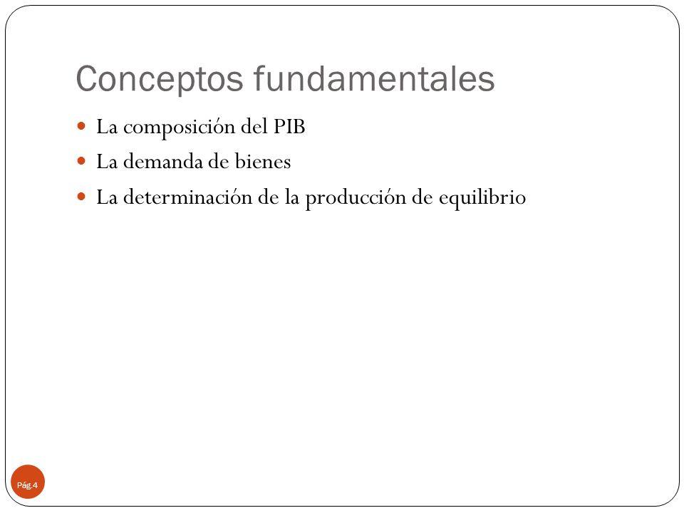 Conceptos fundamentales Pág.4 La composición del PIB La demanda de bienes La determinación de la producción de equilibrio