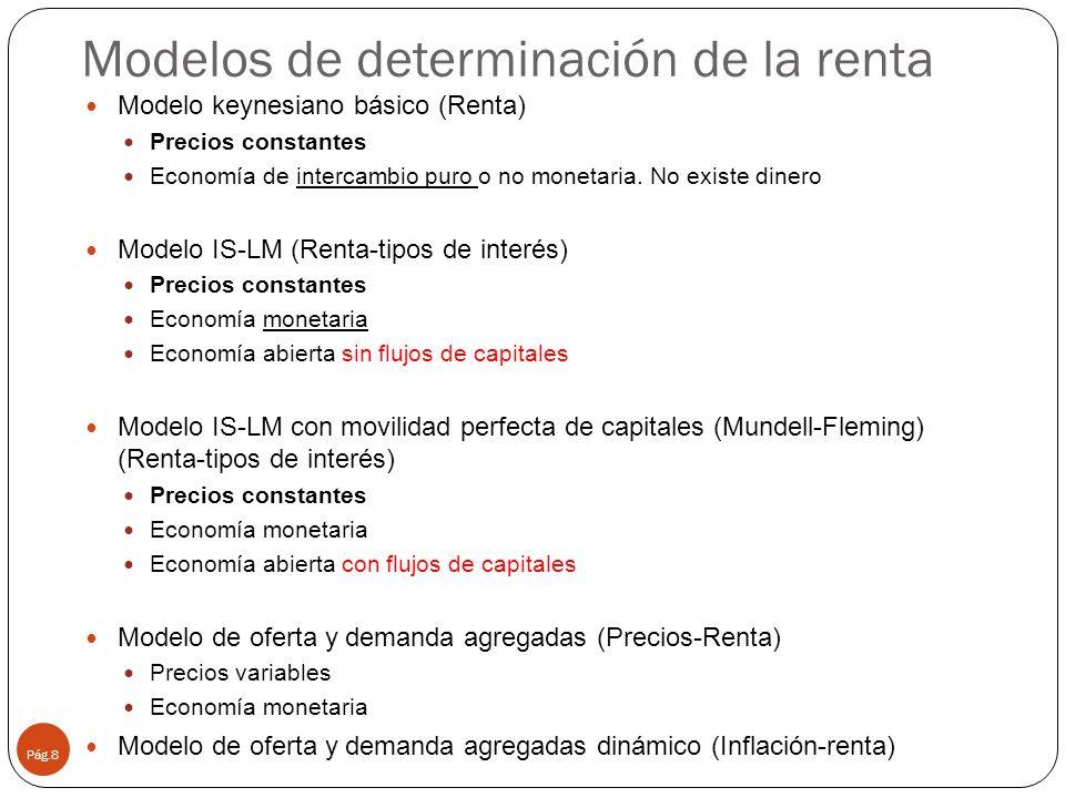 Modelos de determinación de la renta Pág.8 Modelo keynesiano básico (Renta) Precios constantes Economía de intercambio puro o no monetaria. No existe