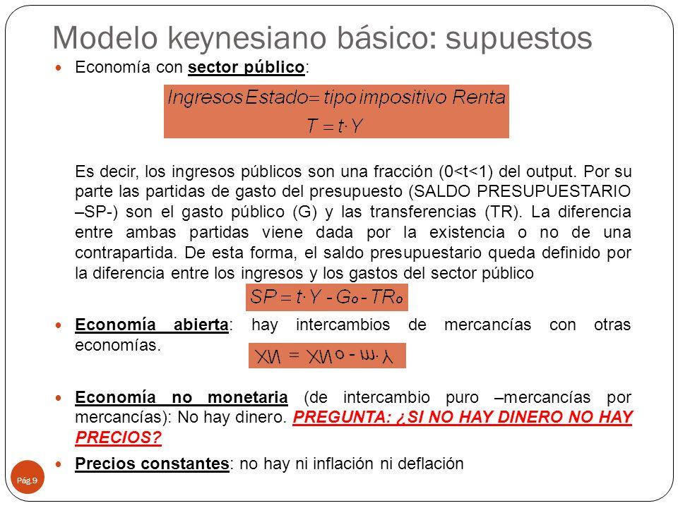 Modelo keynesiano básico: supuestos Pág.9 Economía con sector público: Es decir, los ingresos públicos son una fracción (0<t<1) del output. Por su par