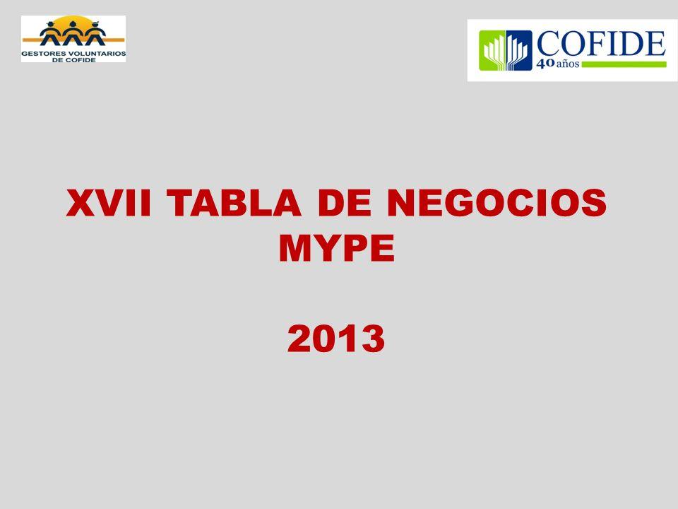 XVII TABLA DE NEGOCIOS MYPE 2013