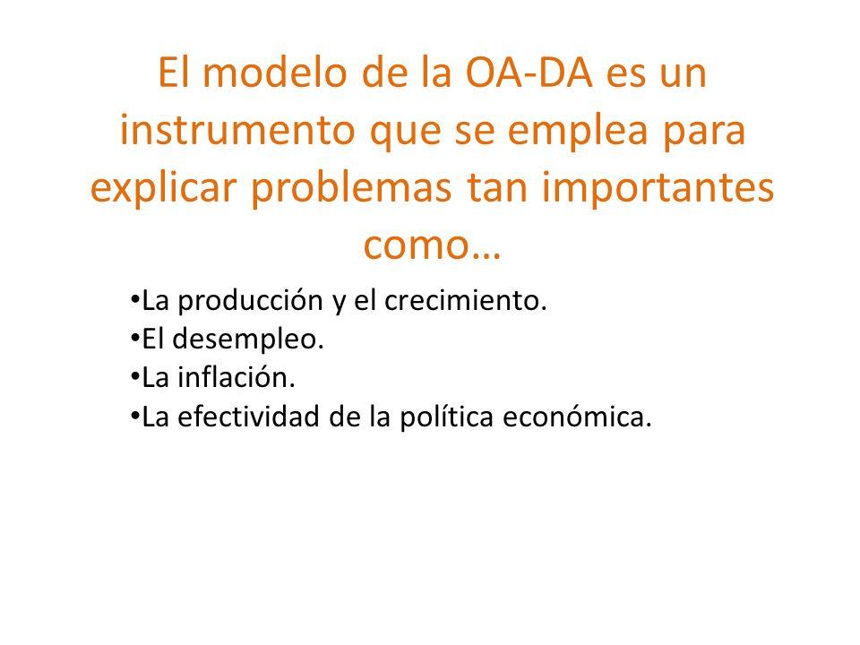 El modelo de la OA-DA es un instrumento que se emplea para explicar problemas tan importantes como… La producción y el crecimiento. El desempleo. La i