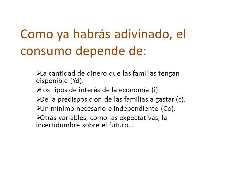 Como ya habrás adivinado, el consumo depende de: La cantidad de dinero que las familias tengan disponible (Yd). Los tipos de interés de la economía (i