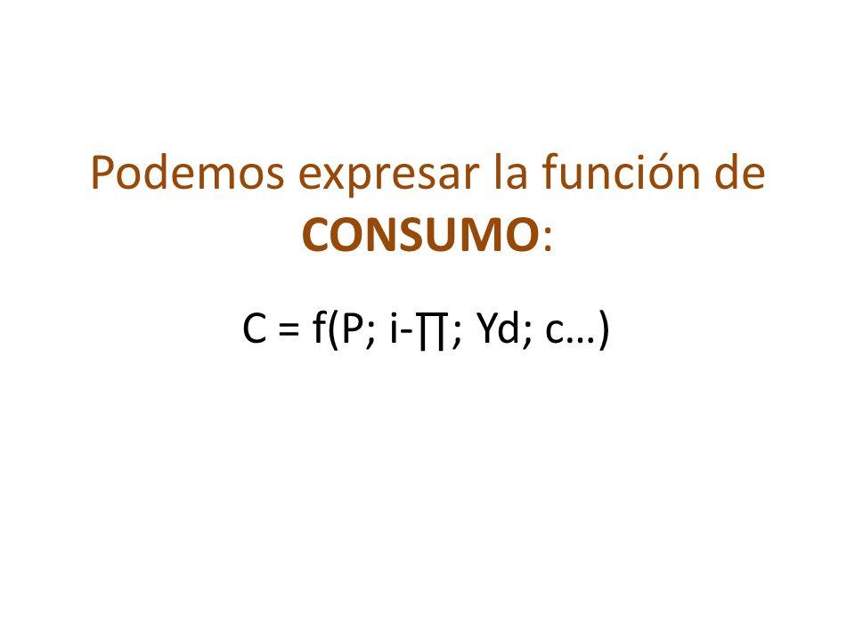 Podemos expresar la función de CONSUMO: C = f(P; i-; Yd; c…)