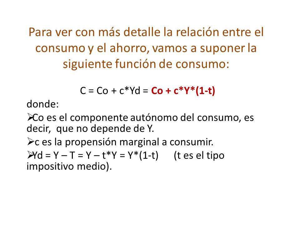 Para ver con más detalle la relación entre el consumo y el ahorro, vamos a suponer la siguiente función de consumo: C = Co + c*Yd = Co + c*Y*(1-t) don