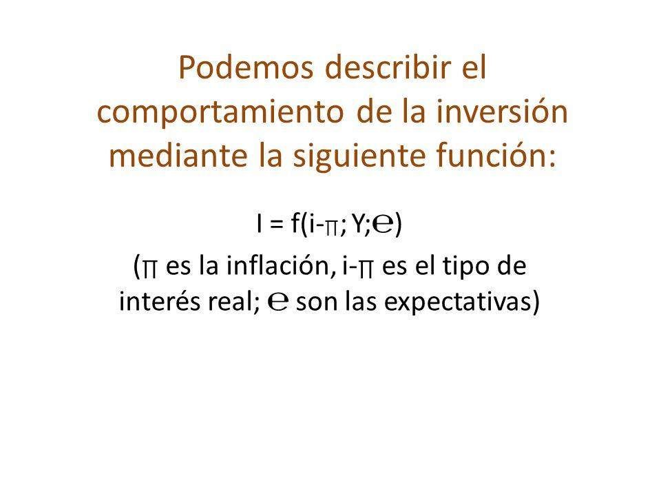 Podemos describir el comportamiento de la inversión mediante la siguiente función: I = f(i- ; Y;) ( es la inflación, i- es el tipo de interés real; so