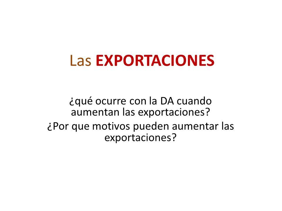 Las EXPORTACIONES ¿qué ocurre con la DA cuando aumentan las exportaciones? ¿Por que motivos pueden aumentar las exportaciones?