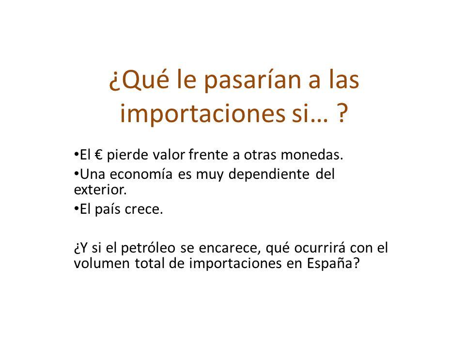 ¿Qué le pasarían a las importaciones si… ? El pierde valor frente a otras monedas. Una economía es muy dependiente del exterior. El país crece. ¿Y si