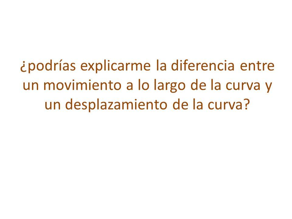 ¿podrías explicarme la diferencia entre un movimiento a lo largo de la curva y un desplazamiento de la curva?