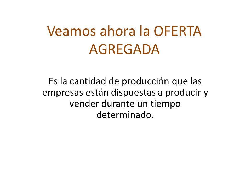 Veamos ahora la OFERTA AGREGADA Es la cantidad de producción que las empresas están dispuestas a producir y vender durante un tiempo determinado.