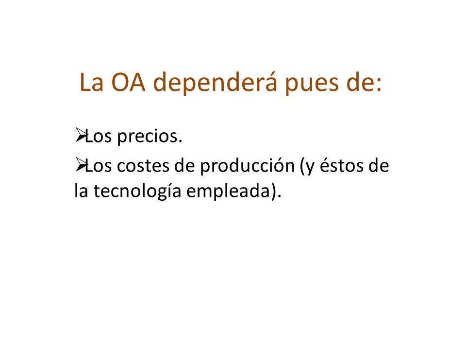 La OA dependerá pues de: Los precios. Los costes de producción (y éstos de la tecnología empleada).