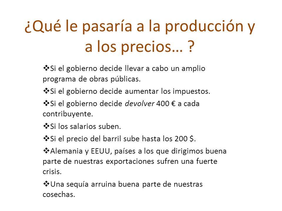 ¿Qué le pasaría a la producción y a los precios… ? Si el gobierno decide llevar a cabo un amplio programa de obras públicas. Si el gobierno decide aum
