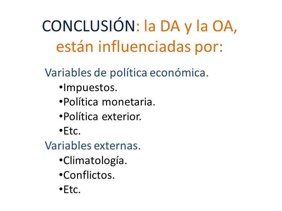 CONCLUSIÓN: la DA y la OA, están influenciadas por: Variables de política económica. Impuestos. Política monetaria. Política exterior. Etc. Variables