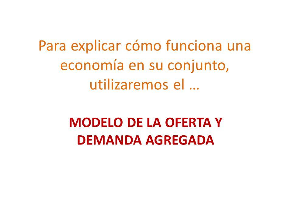 Para explicar cómo funciona una economía en su conjunto, utilizaremos el … MODELO DE LA OFERTA Y DEMANDA AGREGADA