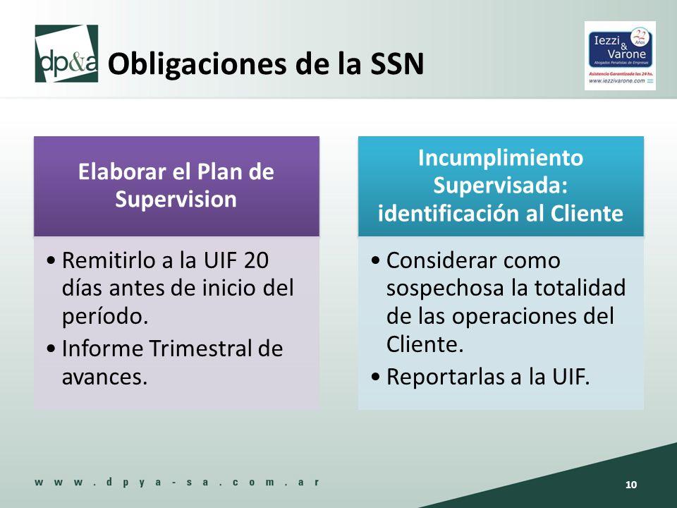 Obligaciones de la SSN Elaborar el Plan de Supervision Remitirlo a la UIF 20 días antes de inicio del período. Informe Trimestral de avances. Incumpli