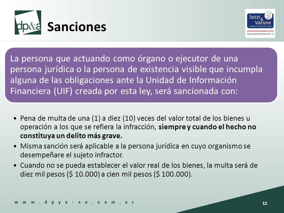Sanciones 12 La persona que actuando como órgano o ejecutor de una persona jurídica o la persona de existencia visible que incumpla alguna de las obli