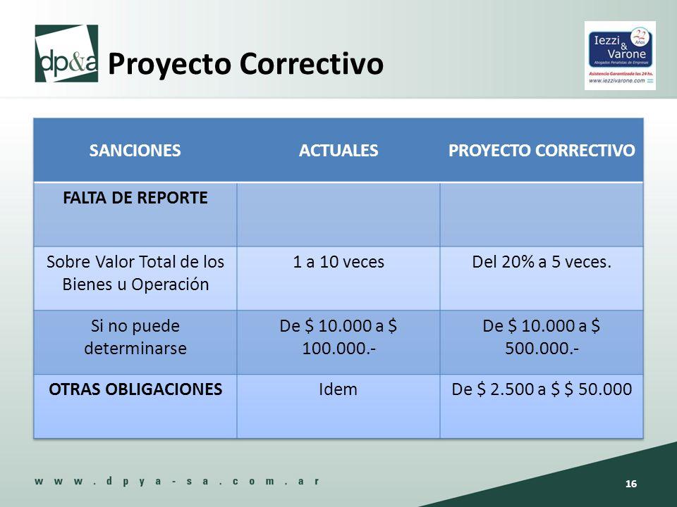 Proyecto Correctivo 16