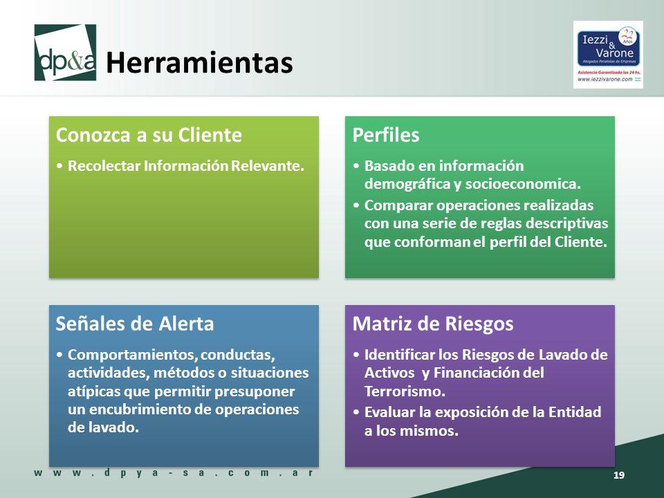 Herramientas Conozca a su Cliente Recolectar Información Relevante. Perfiles Basado en información demográfica y socioeconomica. Comparar operaciones