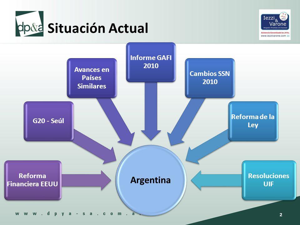 Situación Actual Argentina Reforma Financiera EEUU G20 - Seúl Avances en Países Similares Informe GAFI 2010 Cambios SSN 2010 Reforma de la Ley Resoluc