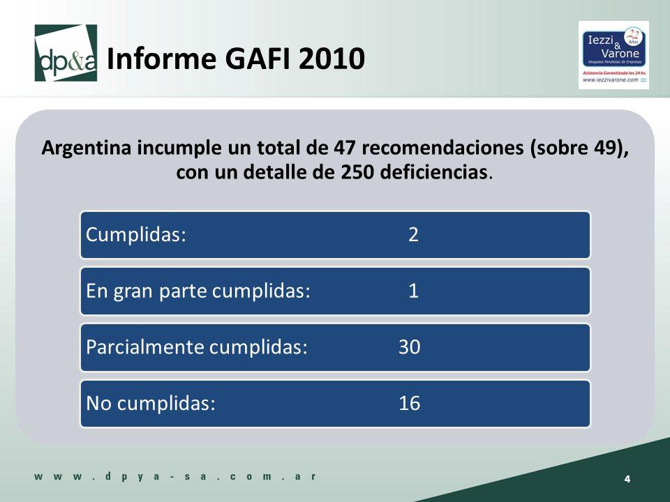 Informe GAFI 2010 Argentina incumple un total de 47 recomendaciones (sobre 49), con un detalle de 250 deficiencias. Cumplidas: 2En gran parte cumplida