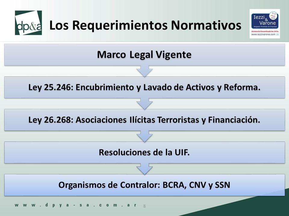 Los Requerimientos Normativos 8 Organismos de Contralor: BCRA, CNV y SSN Resoluciones de la UIF. Ley 26.268: Asociaciones Ilícitas Terroristas y Finan