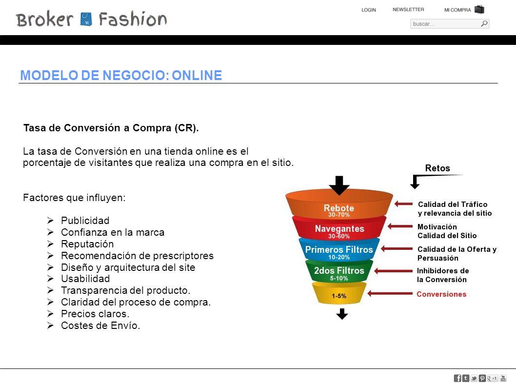 MODELO DE NEGOCIO: ONLINE Tasa de Conversión a Compra (CR). La tasa de Conversión en una tienda online es el porcentaje de visitantes que realiza una