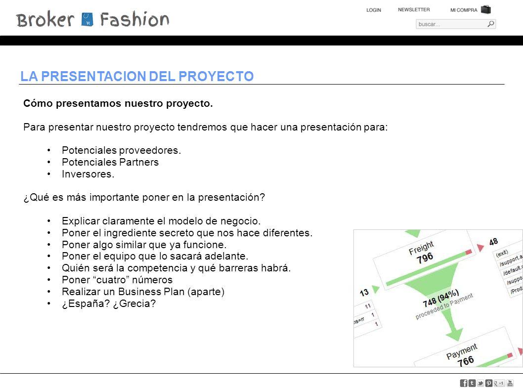 Cómo presentamos nuestro proyecto. Para presentar nuestro proyecto tendremos que hacer una presentación para: Potenciales proveedores. Potenciales Par
