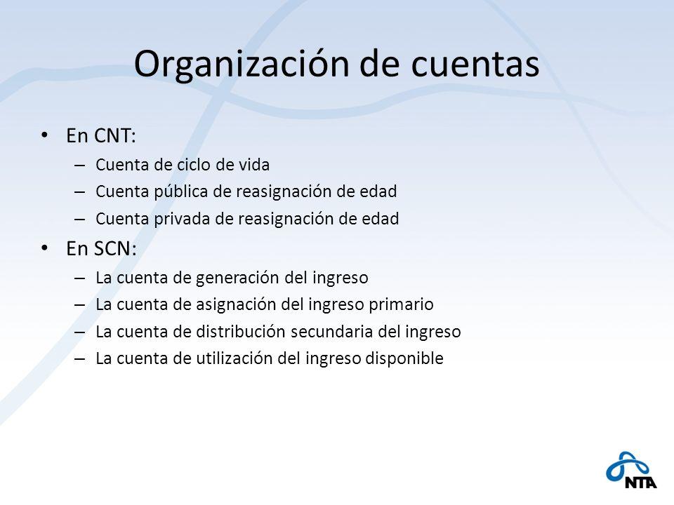 Organización de cuentas En CNT: – Cuenta de ciclo de vida – Cuenta pública de reasignación de edad – Cuenta privada de reasignación de edad En SCN: –