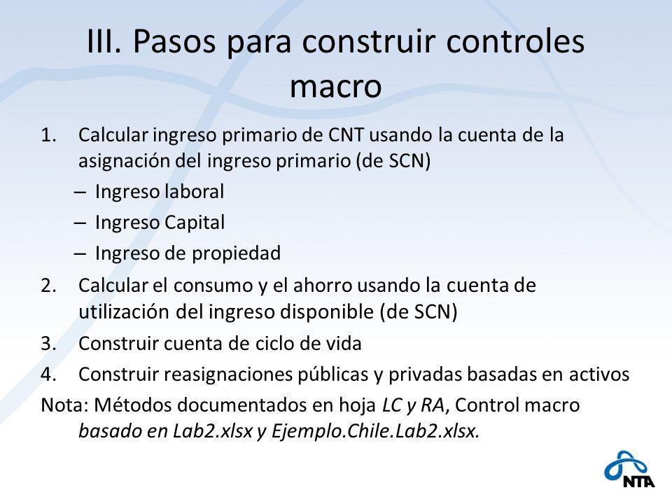 III. Pasos para construir controles macro 1.Calcular ingreso primario de CNT usando la cuenta de la asignación del ingreso primario (de SCN) – Ingreso
