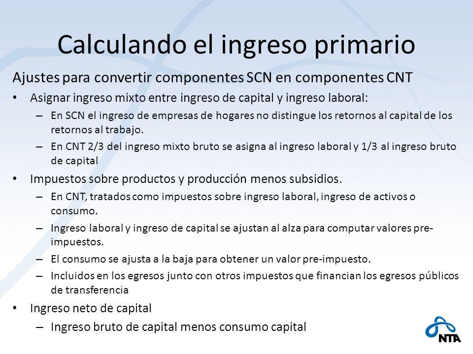 Calculando el ingreso primario Ajustes para convertir componentes SCN en componentes CNT Asignar ingreso mixto entre ingreso de capital y ingreso labo