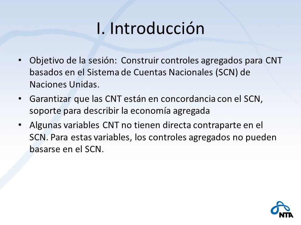 Hoja de macro control Una hoja de control macro está disponible en el sitio web de CNT: http://www.ntaccounts.org/web/nta/show/D ocuments/Meetings/Santiago%20Training%20 Workshop%202013 http://www.ntaccounts.org/web/nta/show/D ocuments/Meetings/Santiago%20Training%20 Workshop%202013 Calcula controles macro simples basados en los datos del modelos del SCN de NNUU Se puede usar para calcular controles macro reemplazando datos SCN para cualquier país.