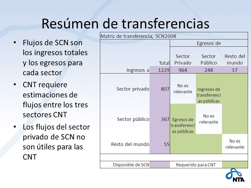 Resúmen de transferencias Flujos de SCN son los ingresos totales y los egresos para cada sector CNT requiere estimaciones de flujos entre los tres sec