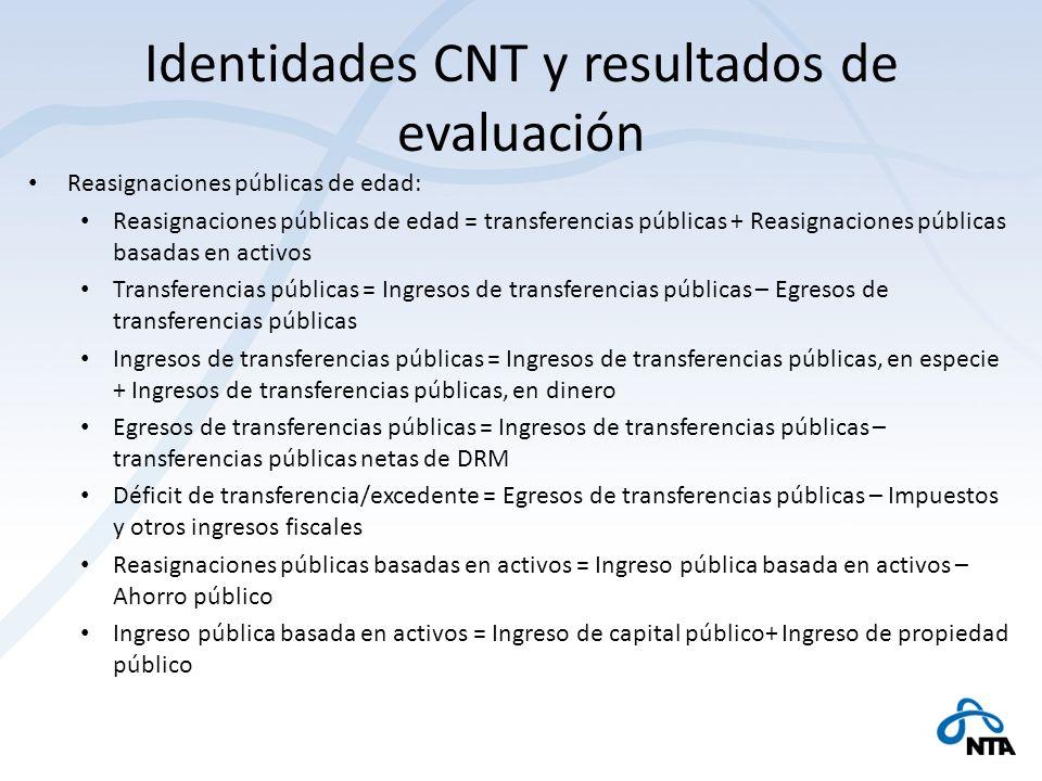 Identidades CNT y resultados de evaluación Reasignaciones públicas de edad: Reasignaciones públicas de edad = transferencias públicas + Reasignaciones