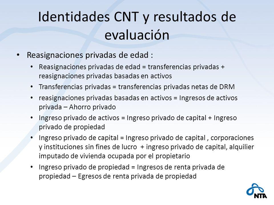 Identidades CNT y resultados de evaluación Reasignaciones privadas de edad : Reasignaciones privadas de edad = transferencias privadas + reasignacione