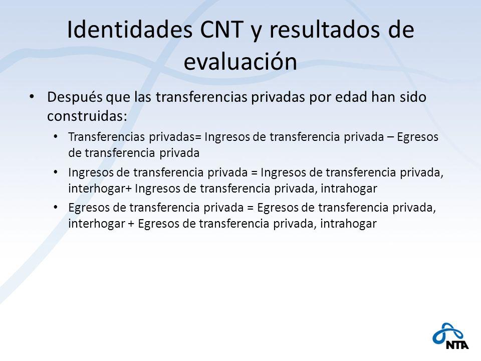Identidades CNT y resultados de evaluación Después que las transferencias privadas por edad han sido construidas: Transferencias privadas= Ingresos de