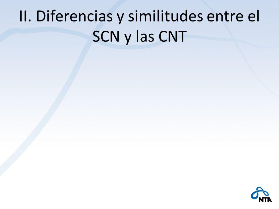 Instituciones: CNT y SCN En SCN : – Hogares – Corporaciones financieras y no financieras – Gobierno – Instituciones sin fines de lucro que sirven a los hogares (IPSFLs) – Unidades no-residentes llamadas el resto del mundo En CNT – Privado – Público – Resto del mundo En CNT todos los flujos parten de la perspectiva de grupos etarios (o de los individuos que componen esos grupos etarios)