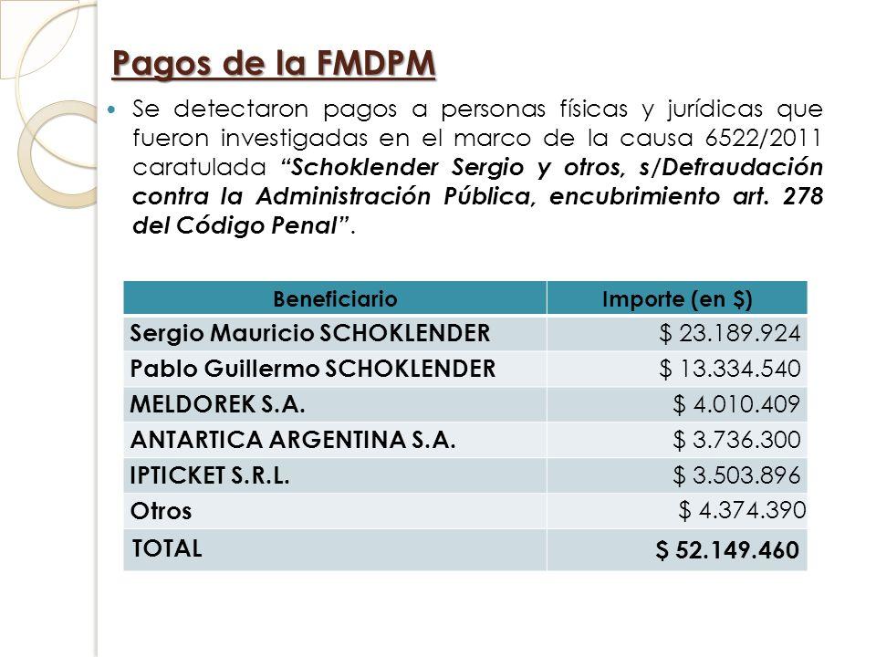 Pagos de la FMDPM Se detectaron pagos a personas físicas y jurídicas que fueron investigadas en el marco de la causa 6522/2011 caratulada Schoklender