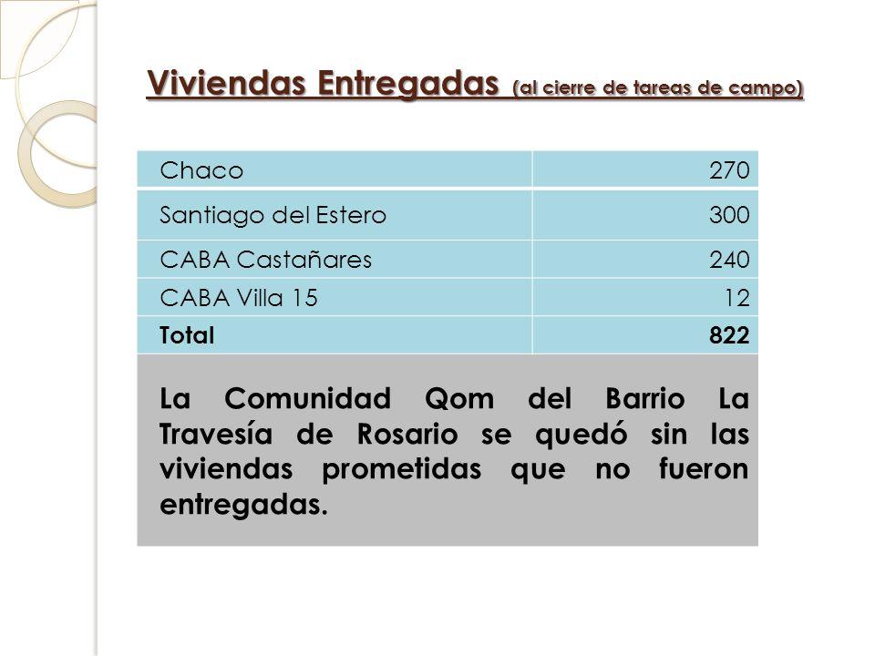 Viviendas Entregadas (al cierre de tareas de campo) Chaco270 Santiago del Estero300 CABA Castañares240 CABA Villa 1512 Total822 La Comunidad Qom del B