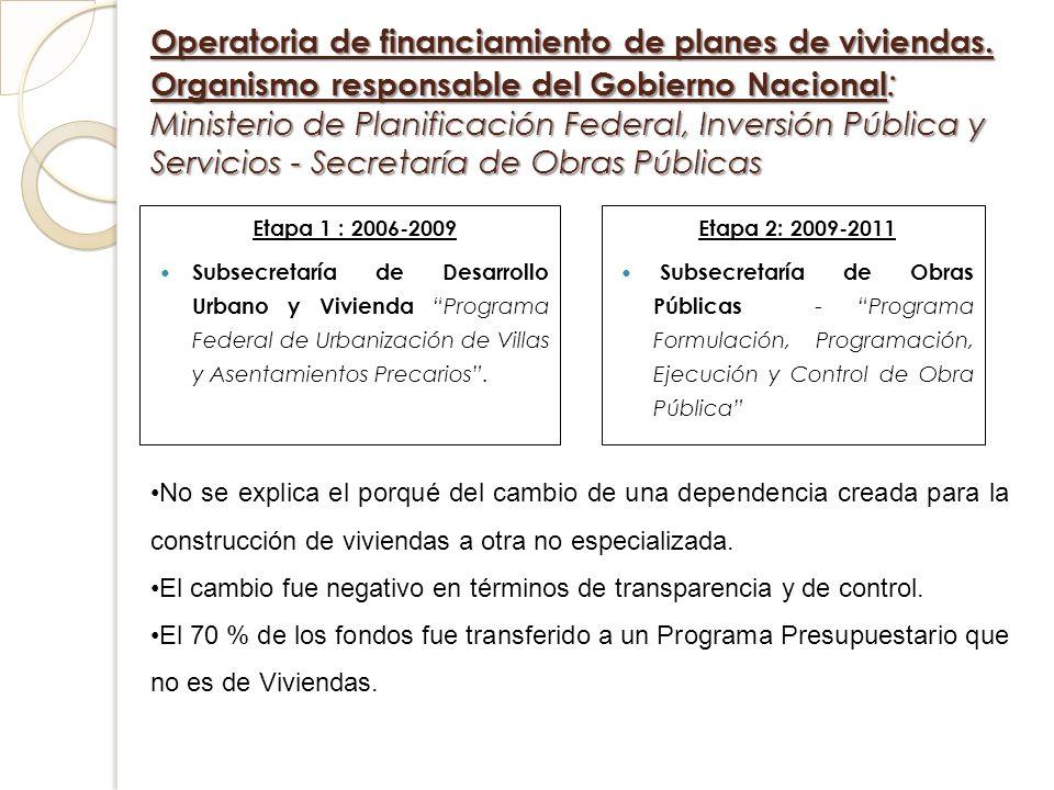 Operatoria de financiamiento de planes de viviendas. Organismo responsable del Gobierno Nacional : Ministerio de Planificación Federal, Inversión Públ