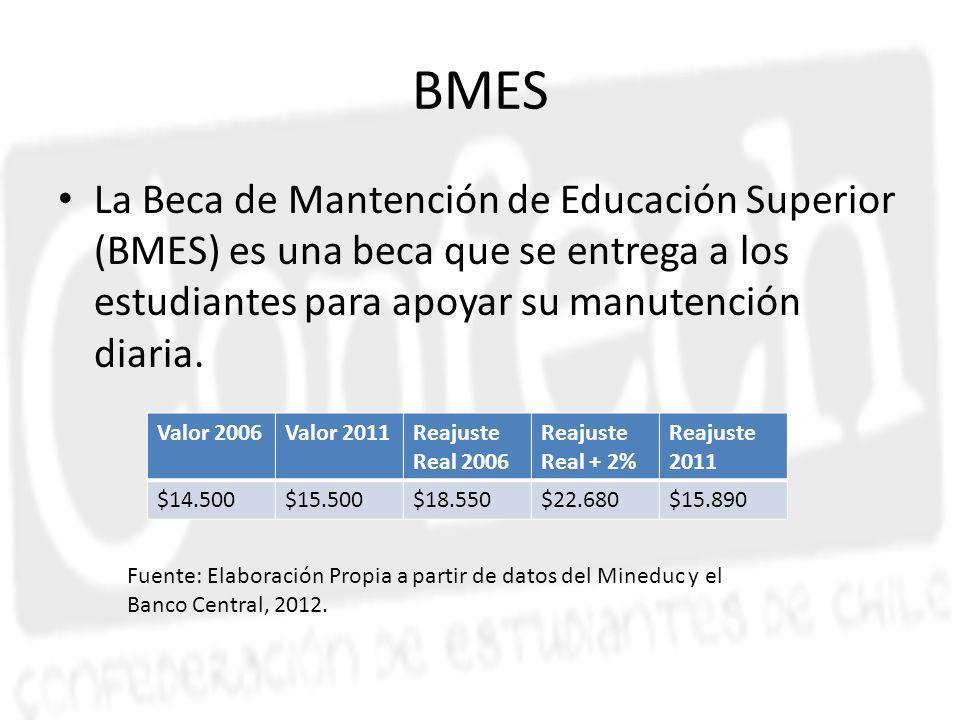 BMES La Beca de Mantención de Educación Superior (BMES) es una beca que se entrega a los estudiantes para apoyar su manutención diaria.