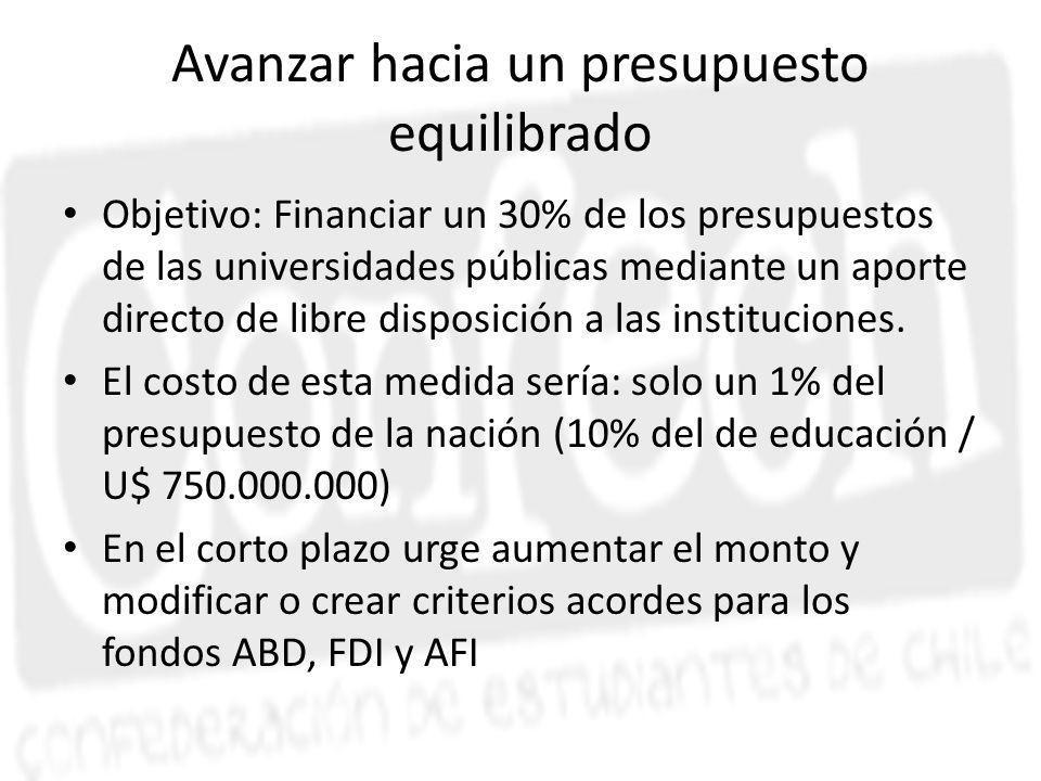 Aporte Fiscal Directo (AFD): es el principal instrumento de financiamiento a la educación pública.