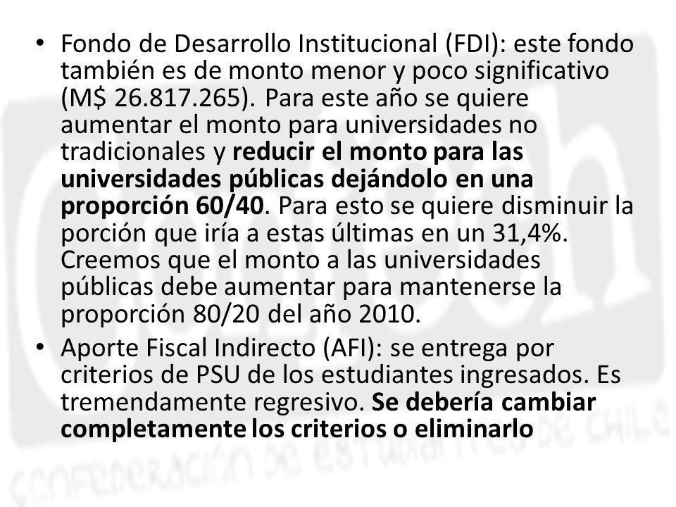 Fondo de Desarrollo Institucional (FDI): este fondo también es de monto menor y poco significativo (M$ 26.817.265).