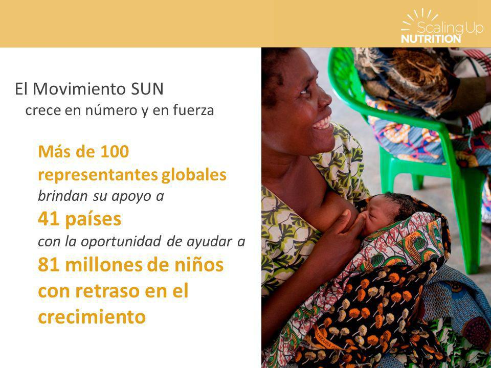 El Movimiento SUN crece en número y en fuerza Más de 100 representantes globales brindan su apoyo a 41 países con la oportunidad de ayudar a 81 millones de niños con retraso en el crecimiento