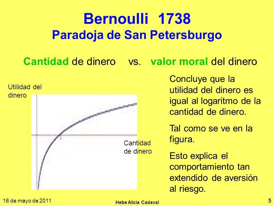 16 de mayo de 2011 Hebe Alicia Cadaval 5 Bernoulli 1738 Paradoja de San Petersburgo Cantidad de dinero vs. valor moral del dinero Cantidad de dinero U