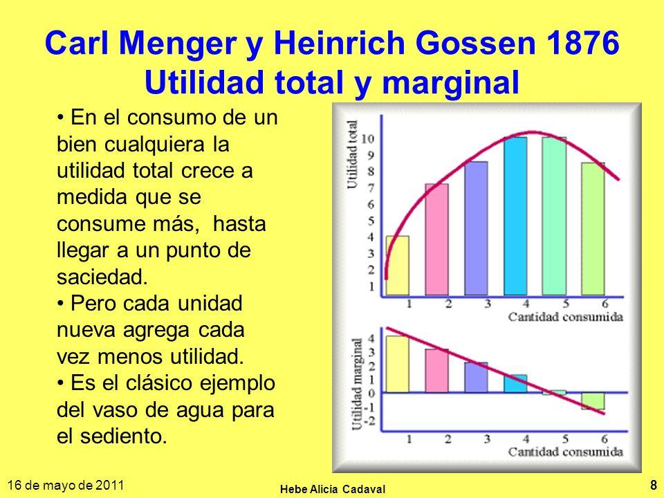 16 de mayo de 2011 Hebe Alicia Cadaval 8 Carl Menger y Heinrich Gossen 1876 Utilidad total y marginal En el consumo de un bien cualquiera la utilidad total crece a medida que se consume más, hasta llegar a un punto de saciedad.