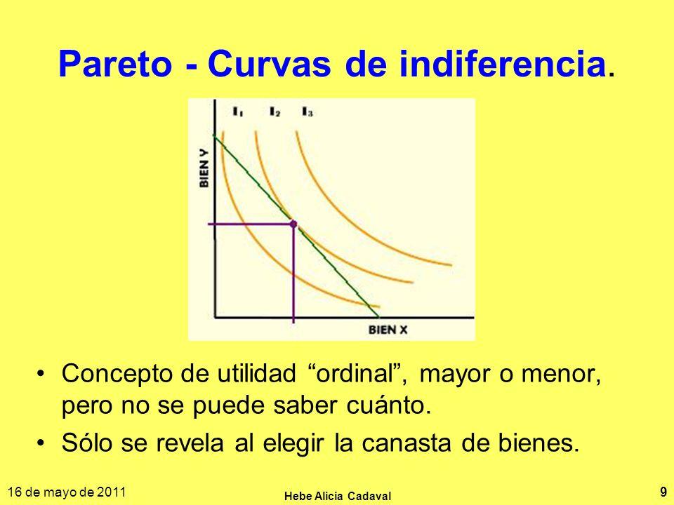 16 de mayo de 2011 Hebe Alicia Cadaval 9 Pareto - Curvas de indiferencia. Concepto de utilidad ordinal, mayor o menor, pero no se puede saber cuánto.