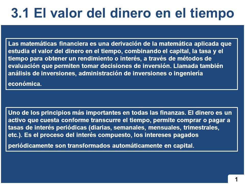 3.1 El valor del dinero en el tiempo 1 Las matemáticas financiera es una derivación de la matemática aplicada que estudia el valor del dinero en el ti
